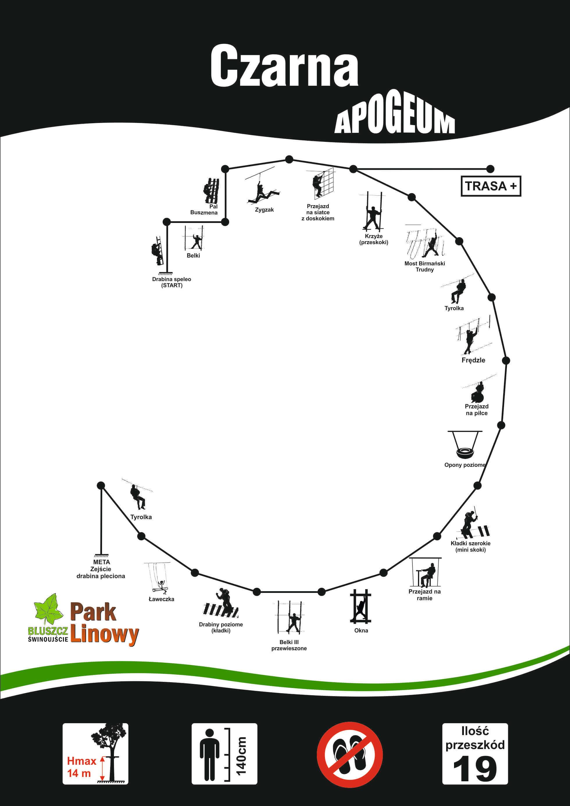 Trasa Czarna Świnoujście Park Linowy Bluszcz