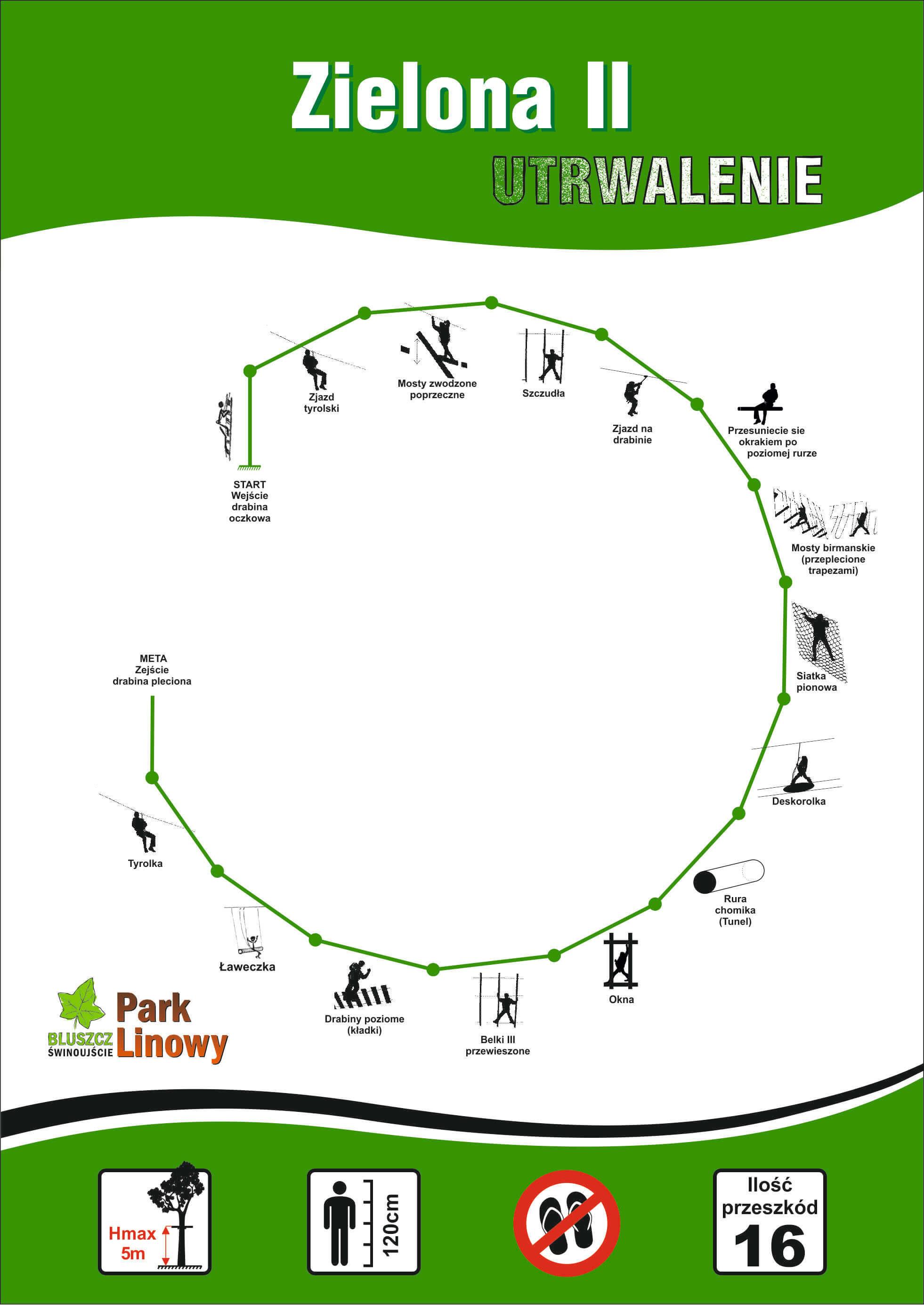 Trasa Zielona 2 Park Linowy Bluszcz Świnoujście