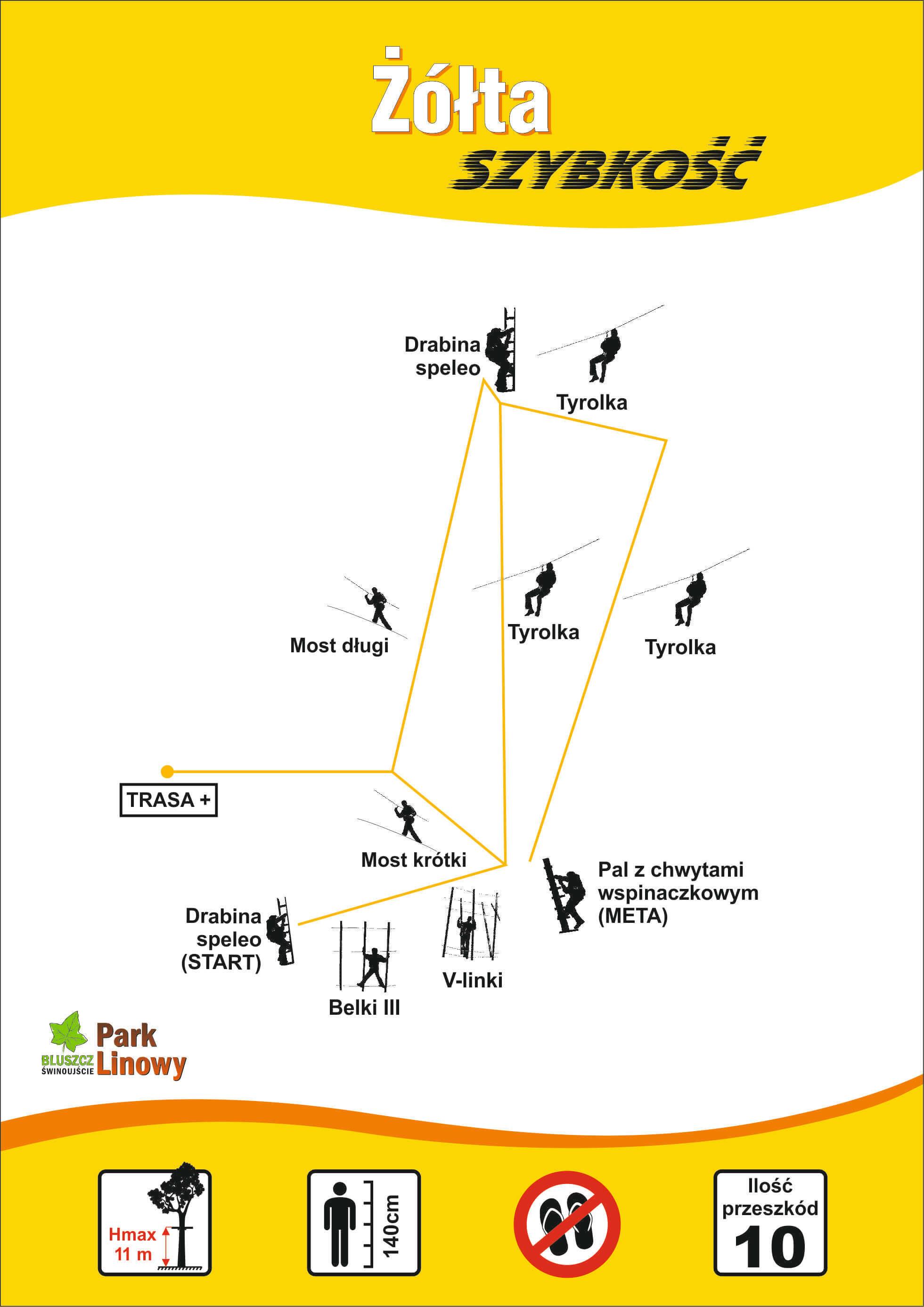 Trasa Żółta Park Linowy Bluszcz Świnoujście